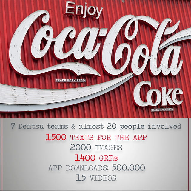 objective of coca cola Performance management and appraisal of coca-cola 1 welcome to our presentationtopic: performance measurement and appraisal of coca-cola.