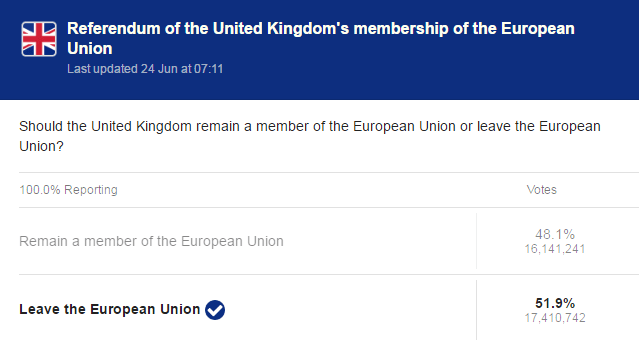 Brexit Referendum Result Google