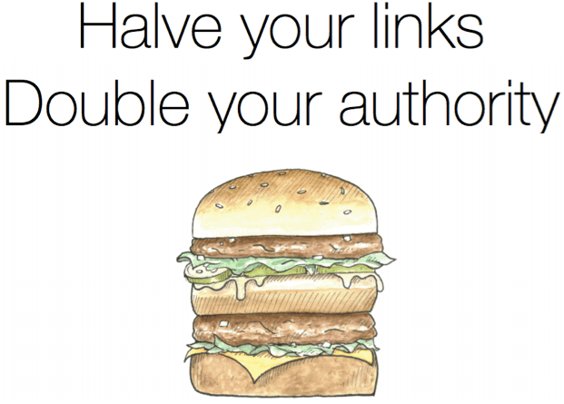 halve your links double your authority