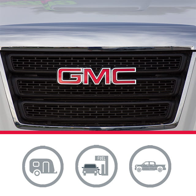 GMC - Content Research