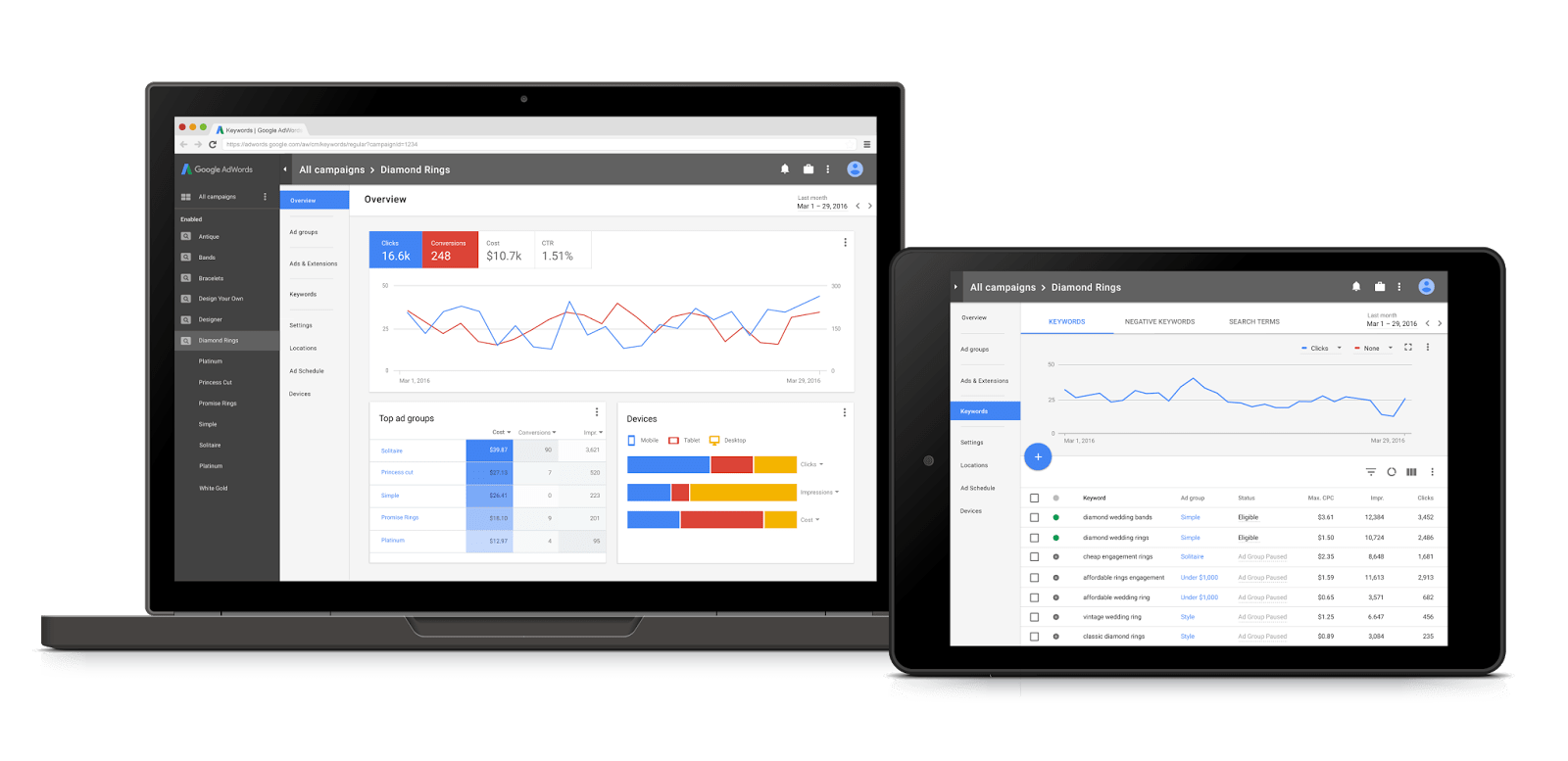 AdWords interface