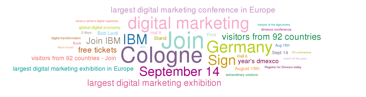 dmexco Topic Cloud Ausland