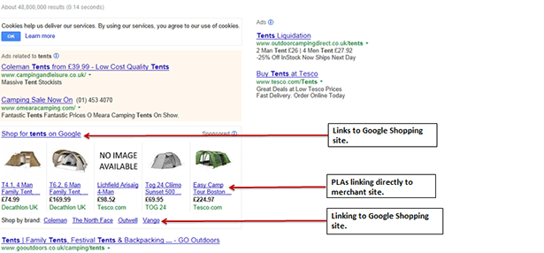 Google Shopping Ireland