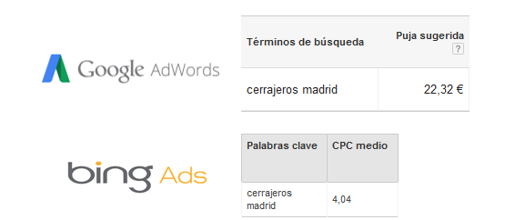 Siete diferencias entre Bing Ads y Google Adwords