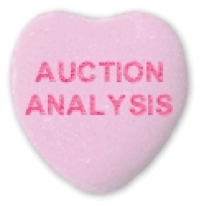 a pink candy heart saying auction analysis